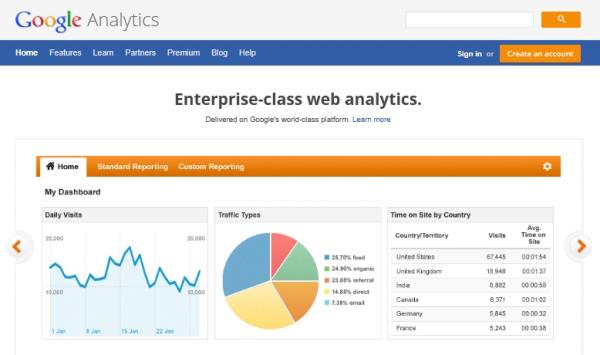 Google Analytics Home Screen resized 600