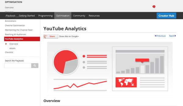Youtube analytics resized 600