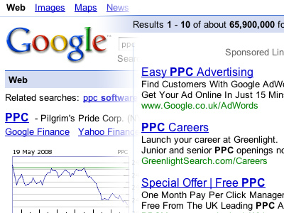 How To Evaluate A PPC Agency resized 600