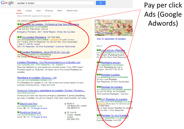 Pay per click ads