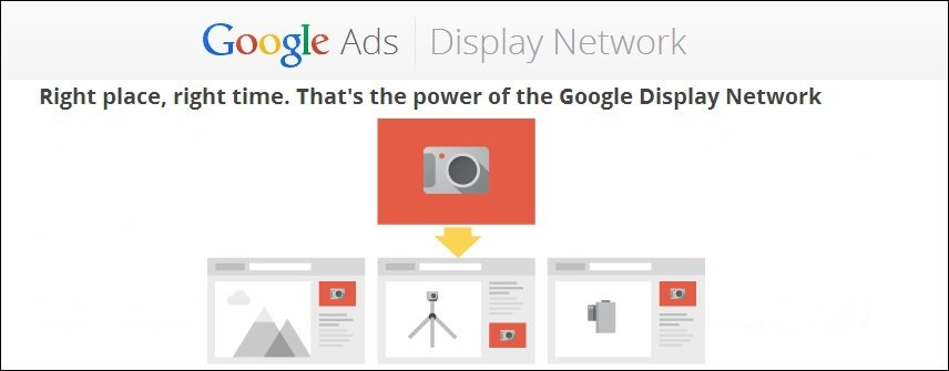 6_Ways_To_Get_More_Targeted,_Qualified_Leads_Using_Google_Display_Network