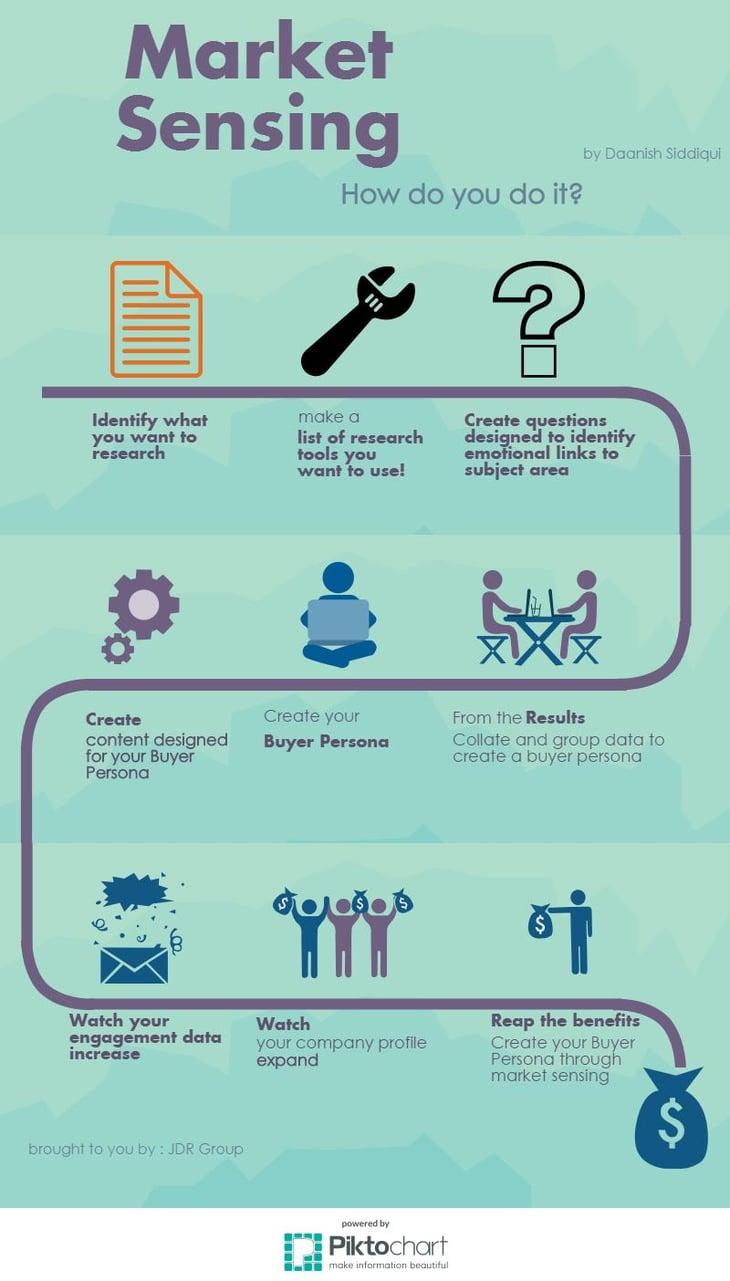 Market_Sensing_Infographic.jpeg