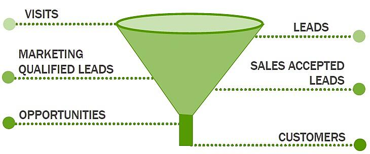 lead_generation_funnel.jpg