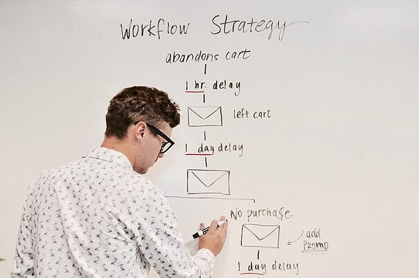 Digital Marketing Strategy For New Businesses Where To Start In 10 Easy Steps