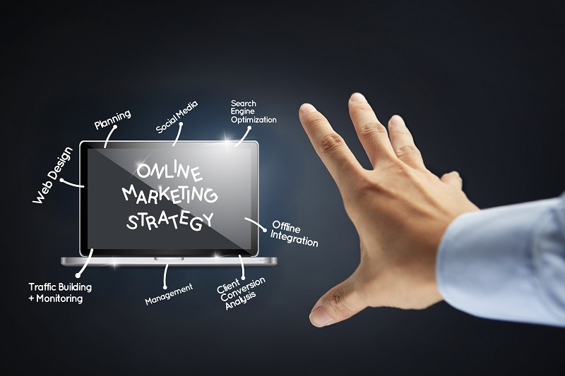 Does Internet Marketing Through An Agency Really Work