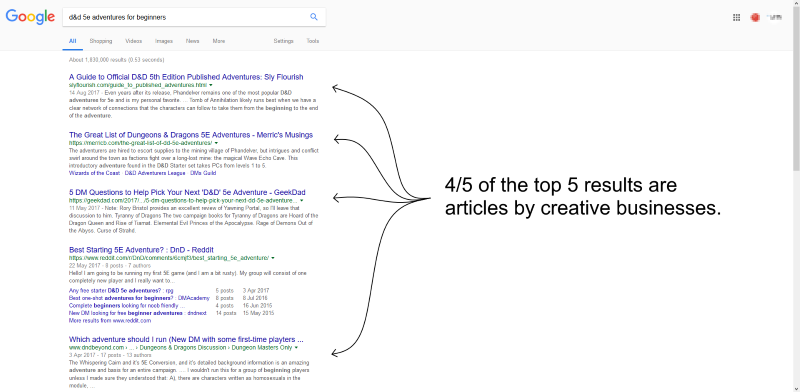 Example of the top results for a search result
