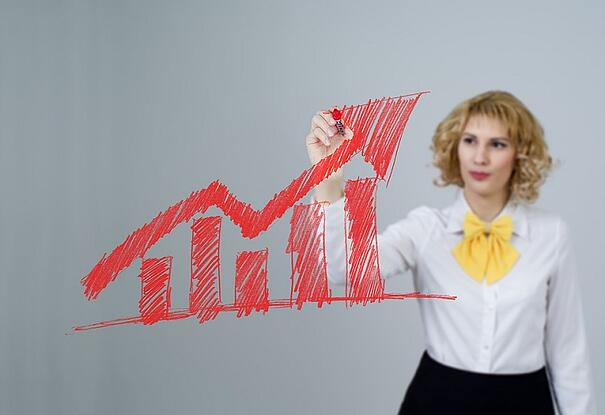 Which Marketing Activities Should You Prioritise For Maximum Revenue