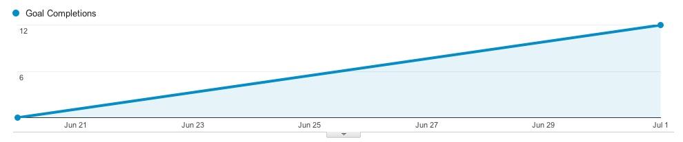 AnalyticsConversionGoals.jpg