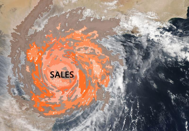 Why Sales Forecasting Is Important For SMEs.jpg